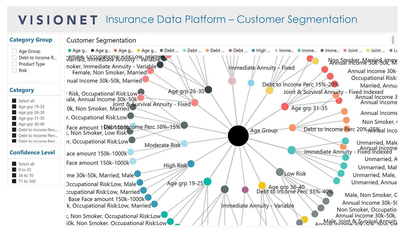 Insurance data platform